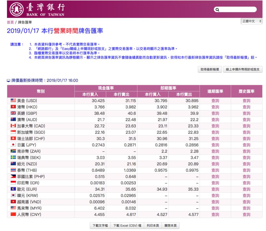 台湾銀行為替レート