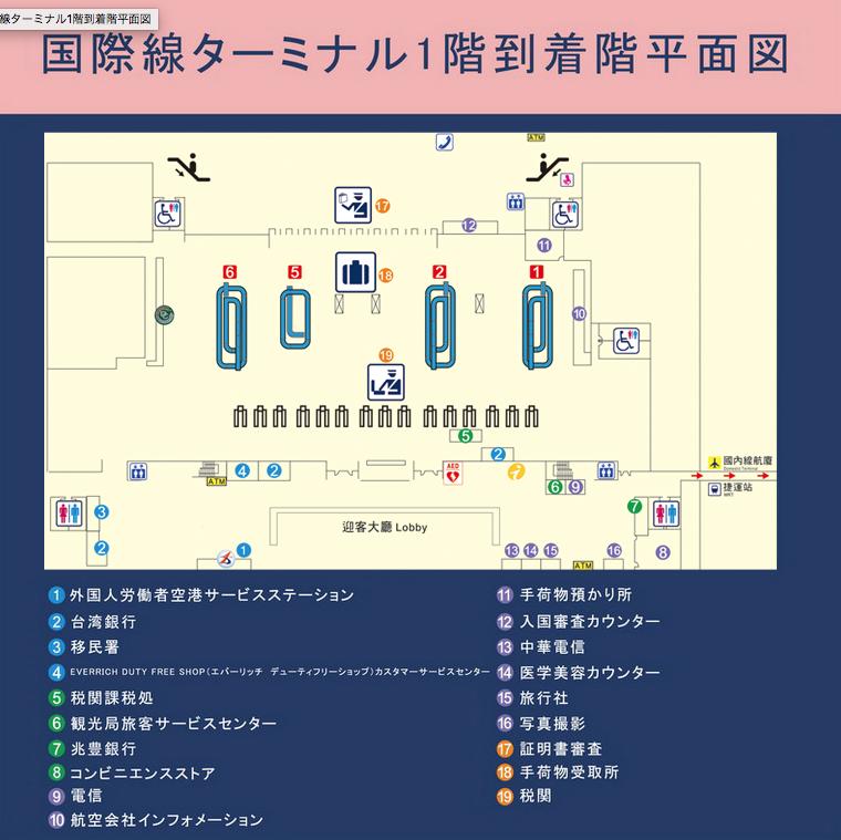 高雄国際線ターミナル1階到着階平面図