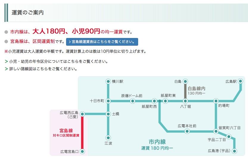 路面電車料金案内図