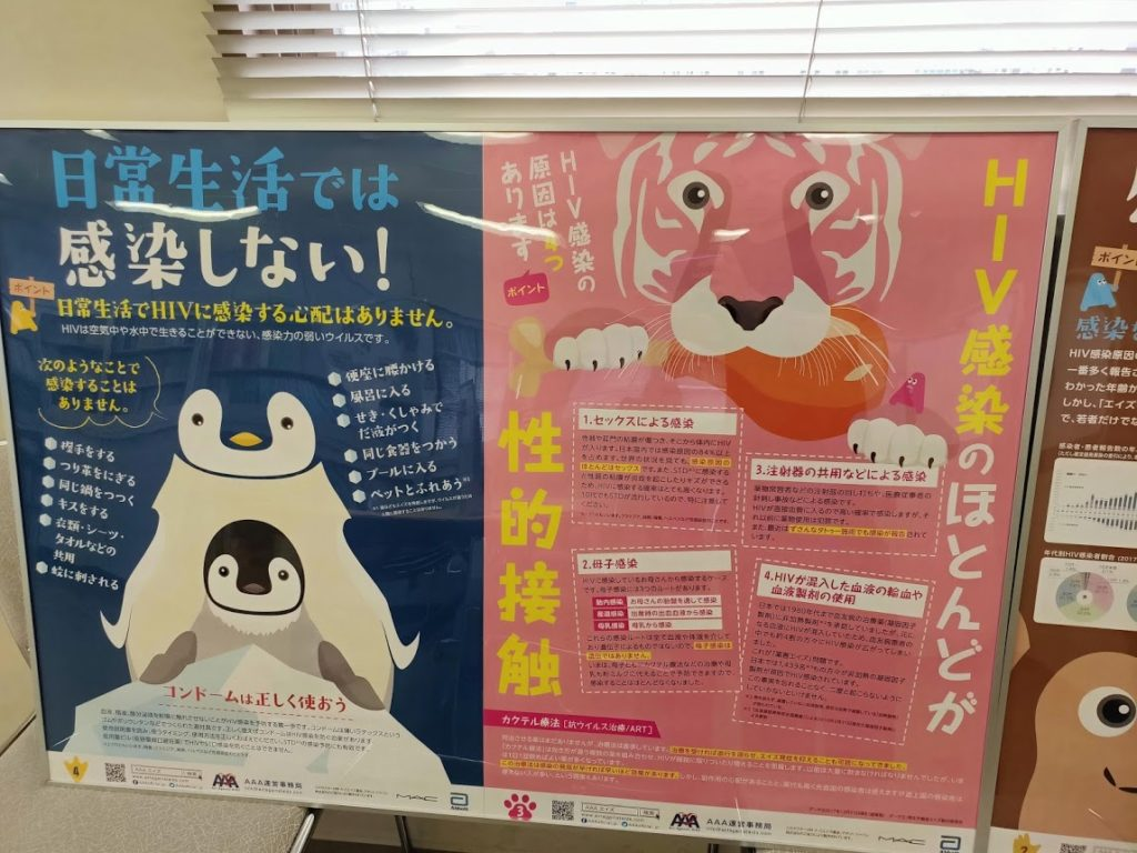 エイズ梅毒検査のポスター2
