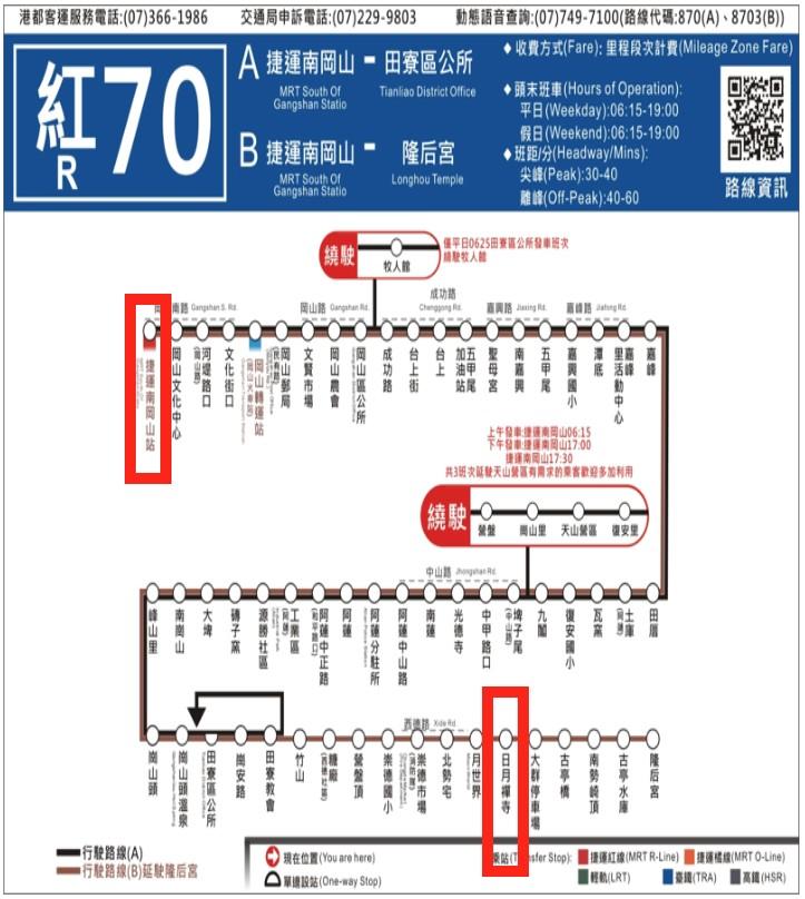紅70バスの運行ルート