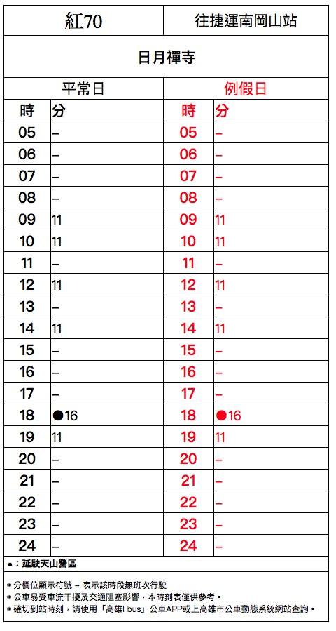 日月禪寺からの紅70時刻表