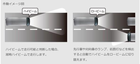 トヨタハイエースセーフティーセンスオートマティックハイビーム