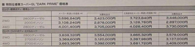 ハイエースダークプライム1の価格表