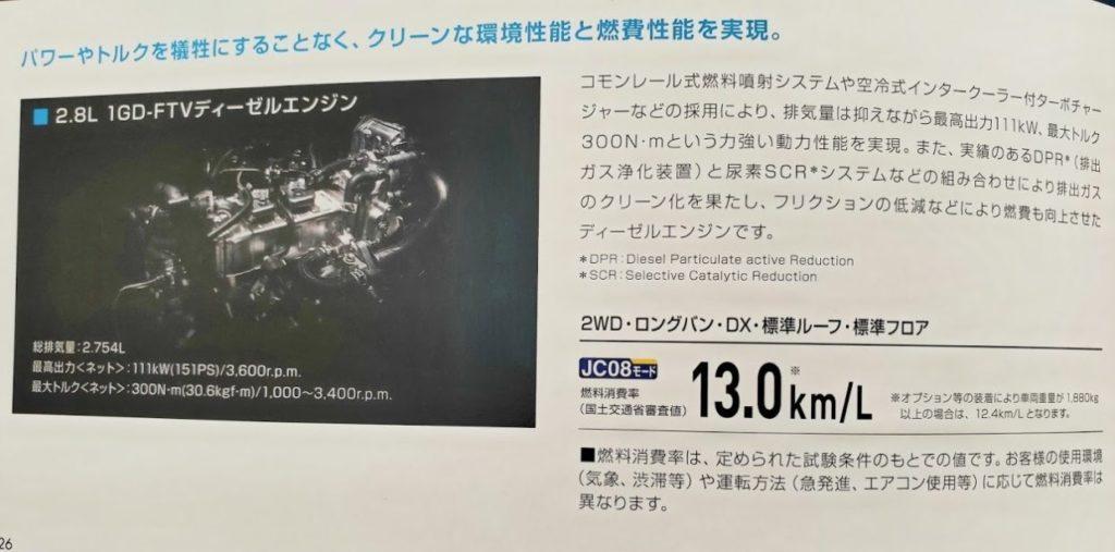 ハイエースのエンジン情報