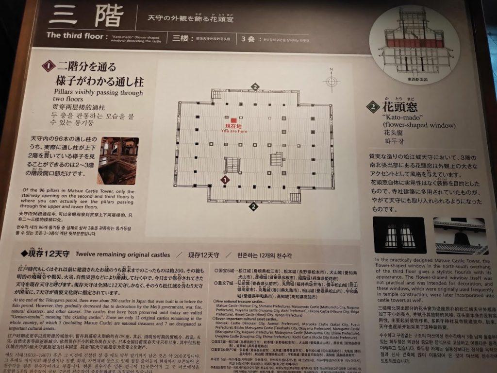 松江城のフロア情報