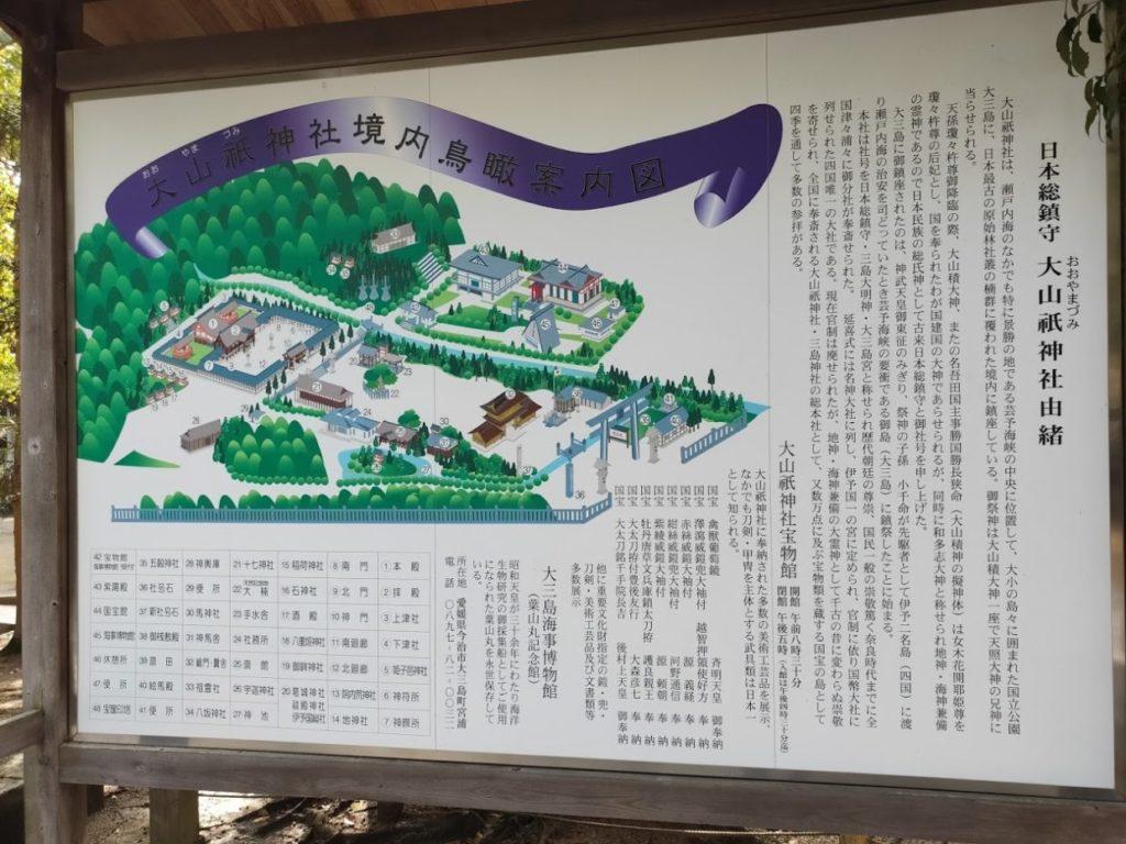 大山祇神社の説明板