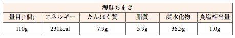 551中華ちまきの海鮮の情報