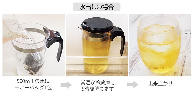 ジャスミン茶の水だし