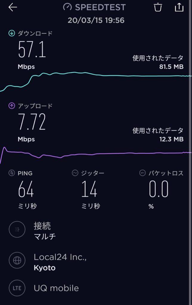 UQモバイルスピード