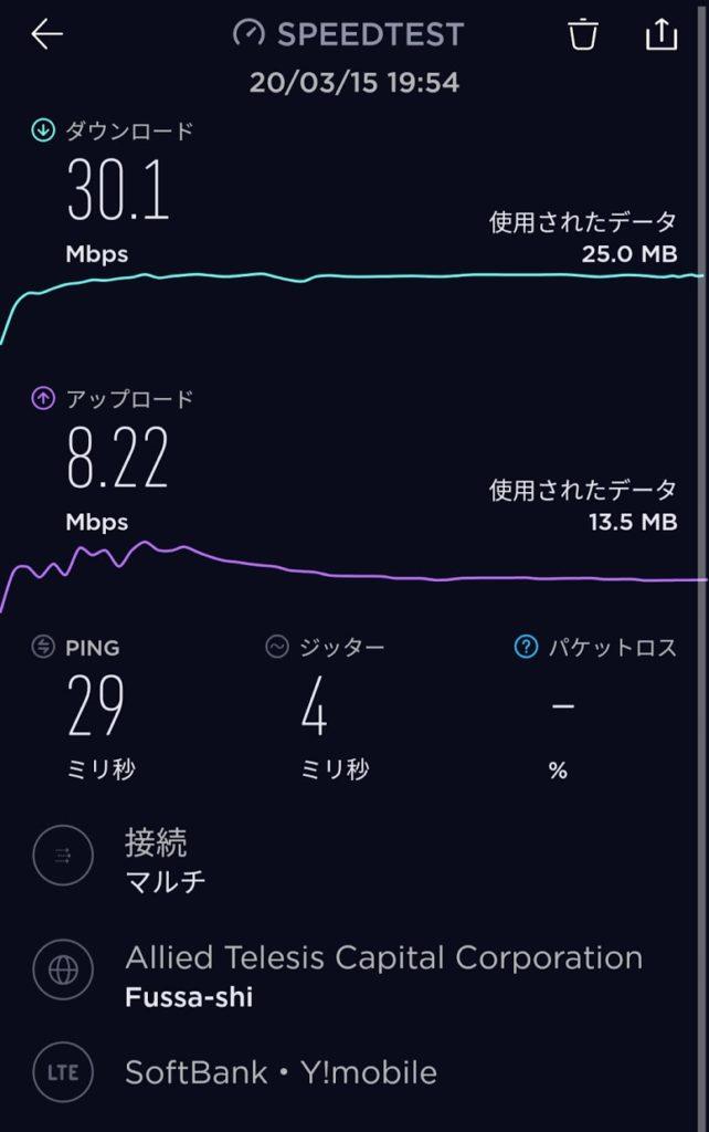 ソフトバンクスピード