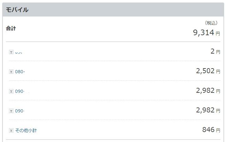 ソフトバンク1か月の料金詳細特別月の全料金