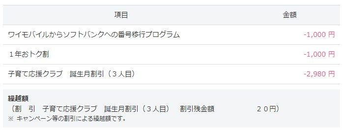 ソフトバンク1か月の料金詳細特別月