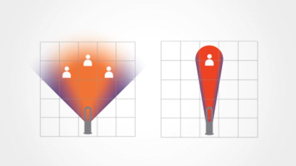 ダイソンホット+クールの集中と分散