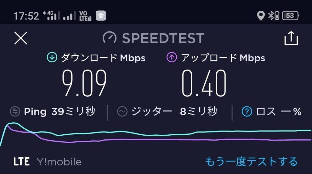 L01Sのワイモバイルのスピード