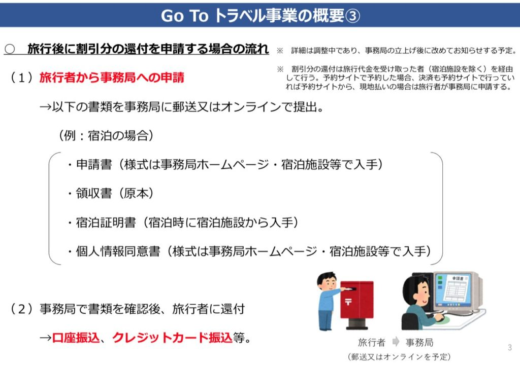 GoToトラベルキャンペーンの紹介内容3