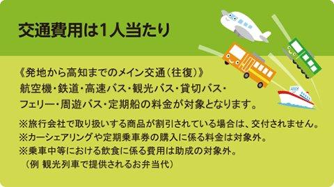 高知観光リカバリーキャンペーンの一人当たり交通費