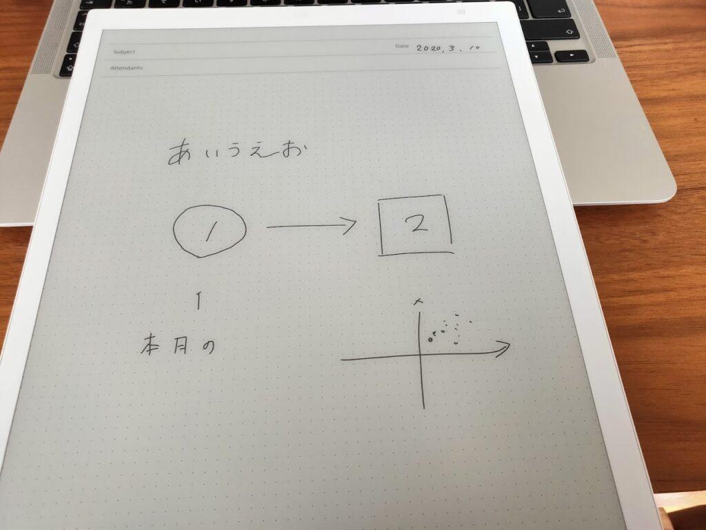 富士通QUADERNOの本体とペンで書いた