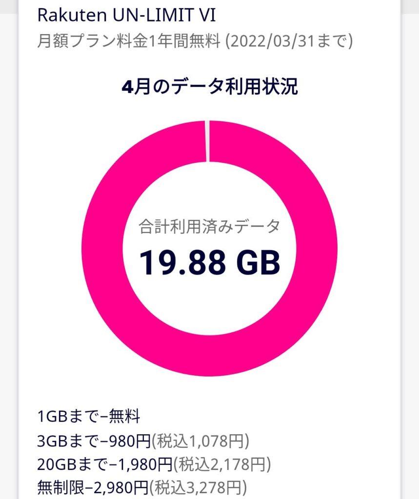 楽天SIMカードのデータ2